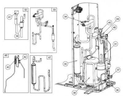 Pompe à Chaleur Souppes-sur-Loing → Devis/Prix : Installation PAC Air-Eau, Aerothermie